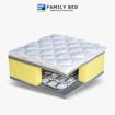Picture of Deluxe Family Bed   190 cm width