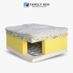 Picture of DR mattress 140 cm width